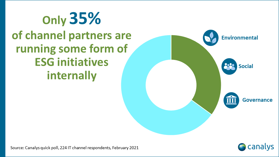 Partners must look to sustainability to boost their businesses