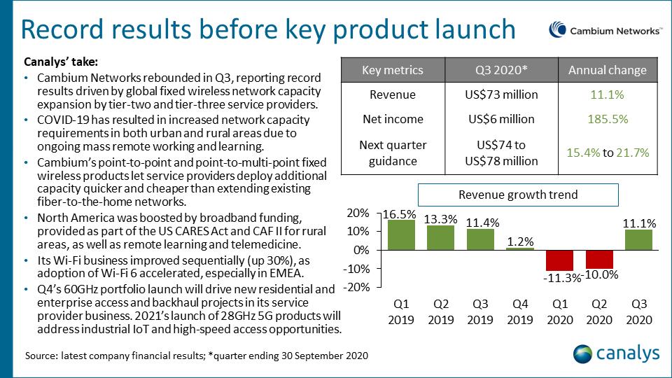 Cambium Networks - Q3 2020 infrastructure vendor performance