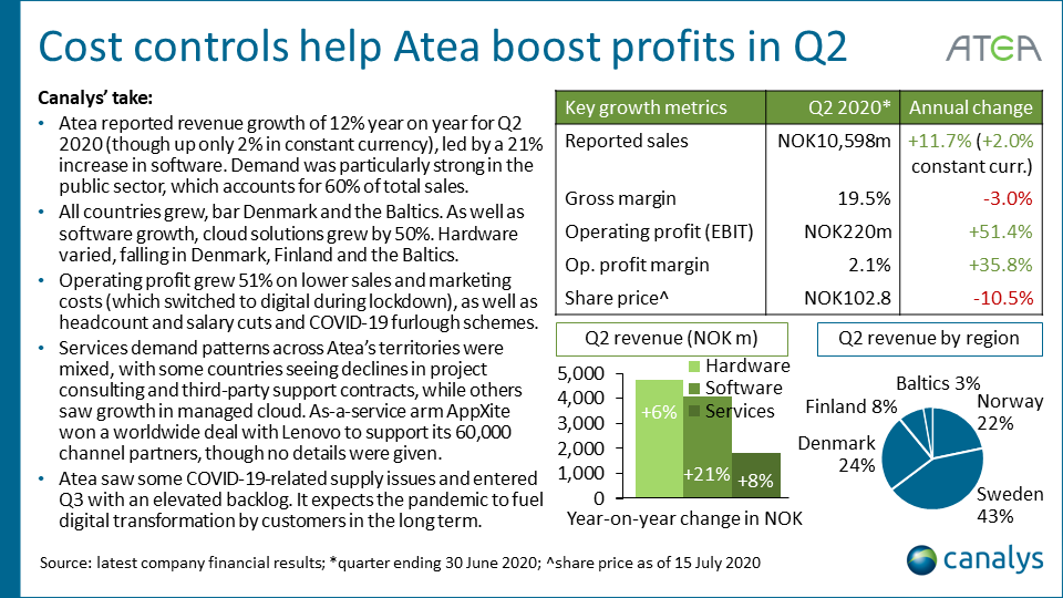 Atea - Q2 2020 EMEA channel titans performance