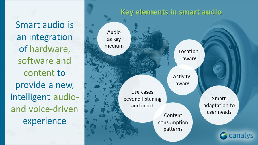 Canalys - Key elements in smart audio