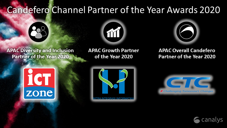 Candefero Channel Partner of the Year 2020 APAC